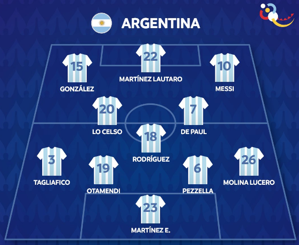 تشكيل الأرجنتين