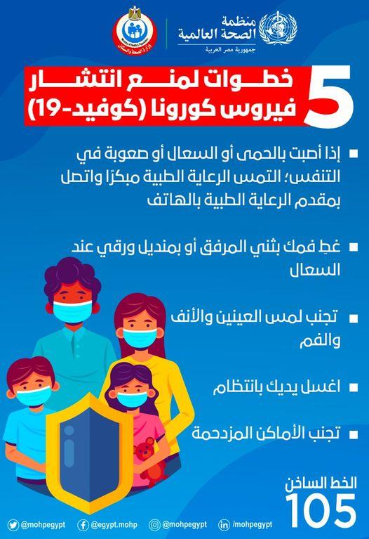 خطوات لتجنب انتشار فيروس كورونا المستجد