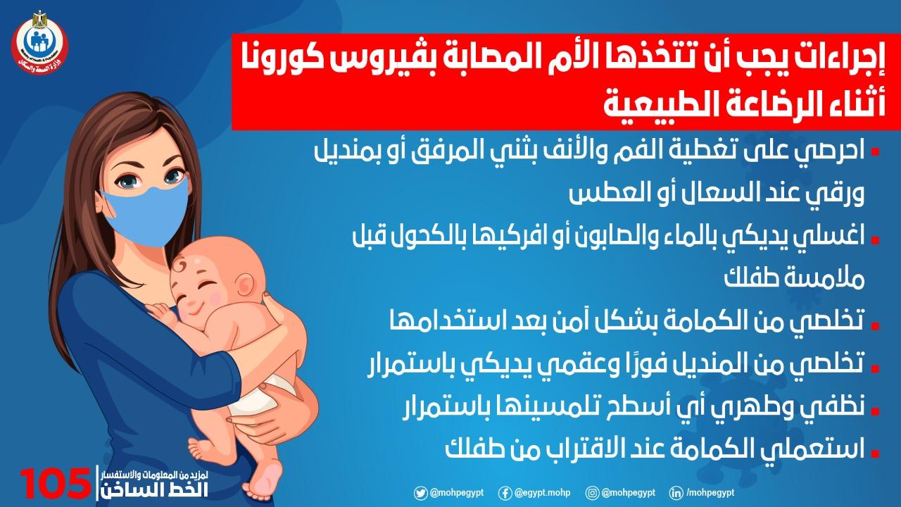 إنفوجراف الأم المصابة بفيروس كورونا