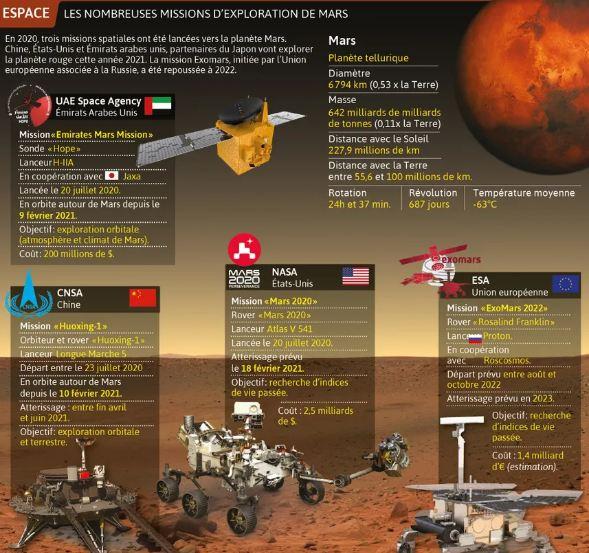 مهمة ناسا على المريخ