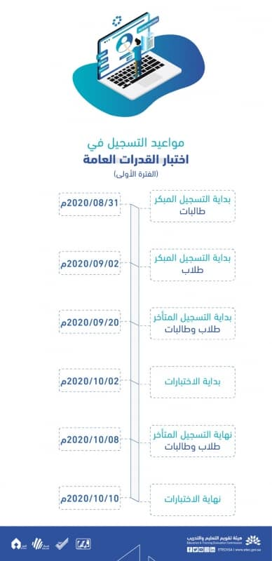 ما موعد التسجيل في اختبار قياس القدرات بالسعودية
